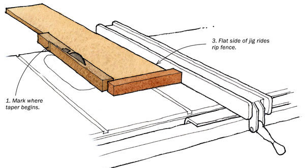 Taper jig drawing
